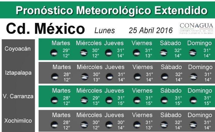 pronostico_cd_mexico (5)