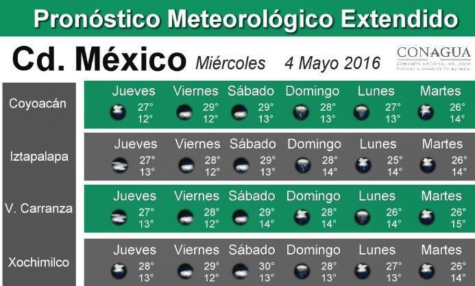 pronostico_cd_mexico (4)