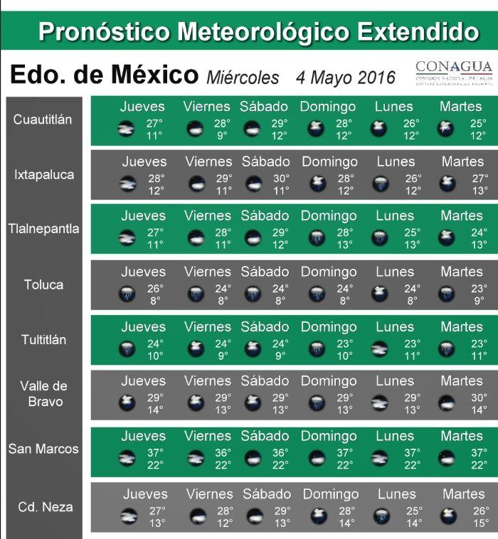pronostico_edo_mex (4)