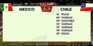 Medios internacionales destacan derrota de México