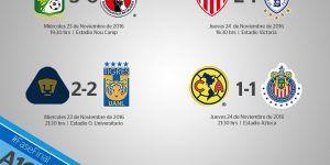 El Debate: ¿Quiénes pasarán a las semifinales de la Liga MX?