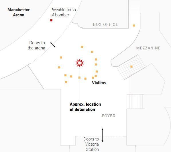 La policía británica detuvo a otros dos sospechosos del atentado en Manchester