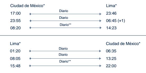 Aeroéxico tendrá vuelos a Perú y Colombia todos los días
