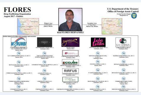 Raúl Flores fue trasladado del Reclusorio Rur al Altiplano — MÉXICO