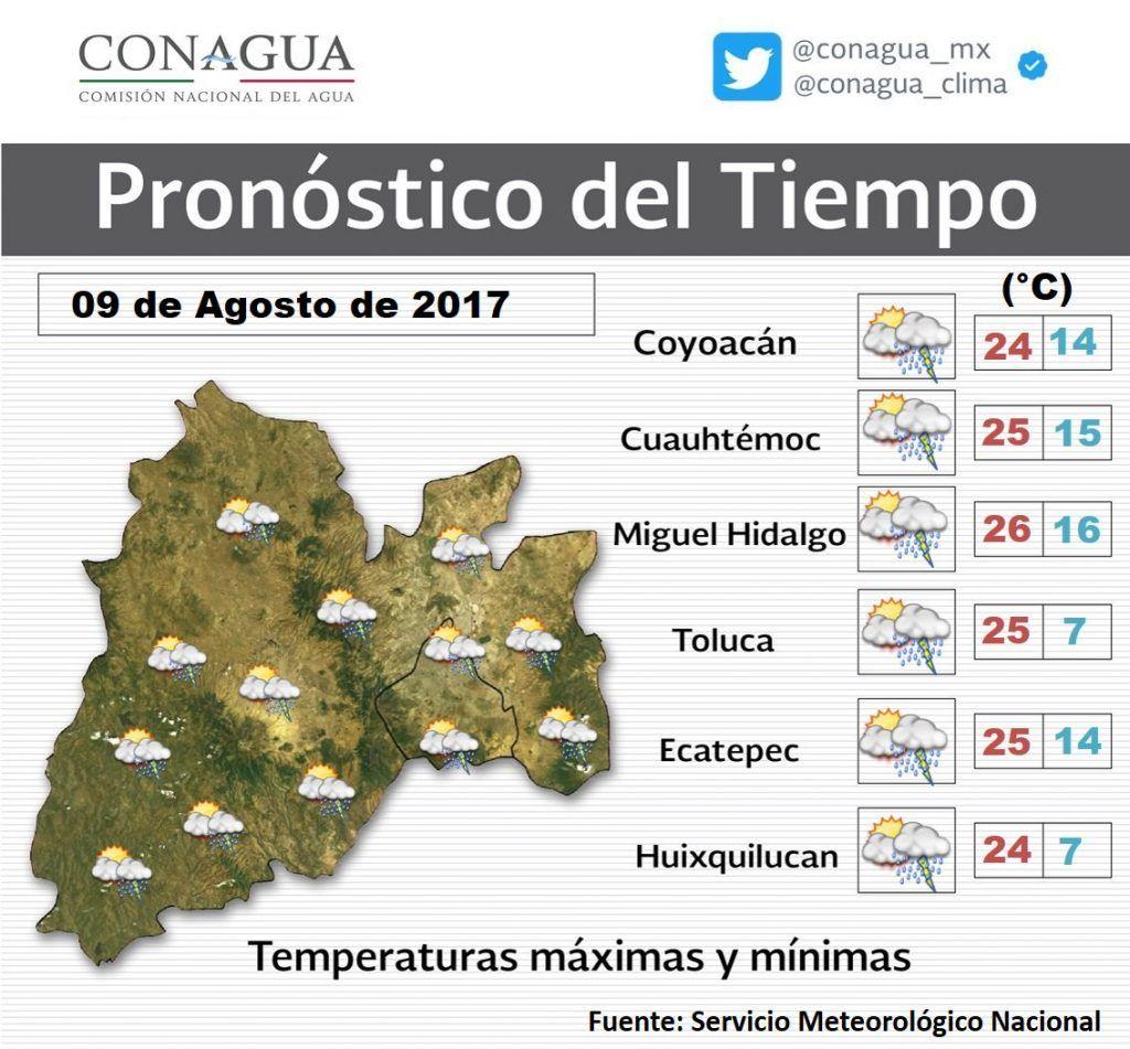 Cielo nublado y lluvias, pronóstico para hoy en el Valle de México