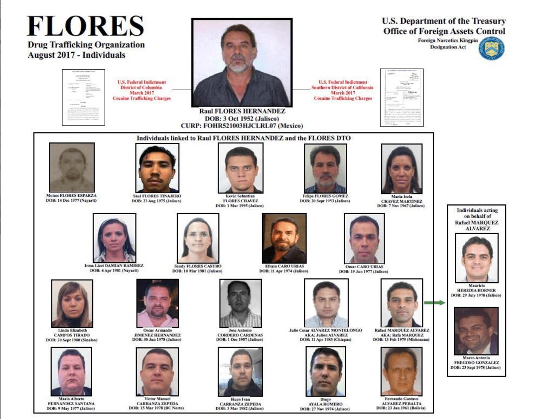 Destapan red de 43 empresas asociadas a Raúl Flores, 'El Tío'