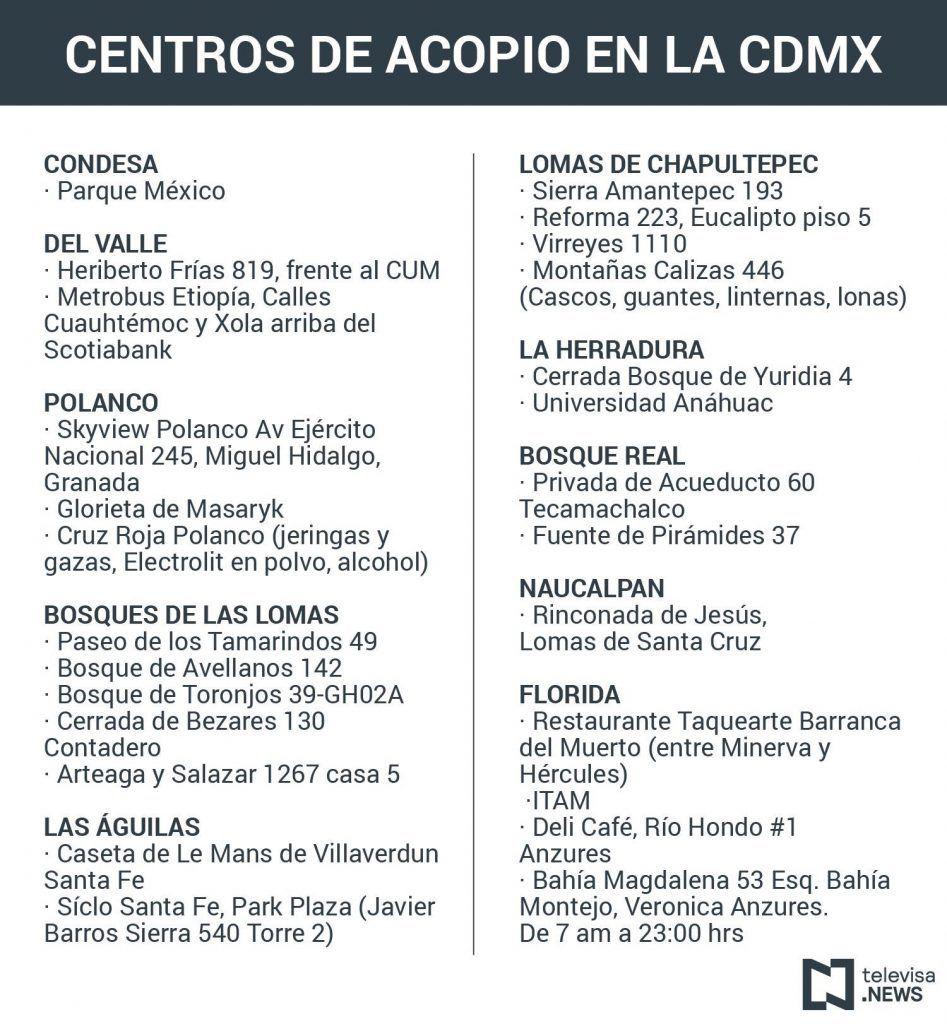 Un segundo terremoto afectó a México